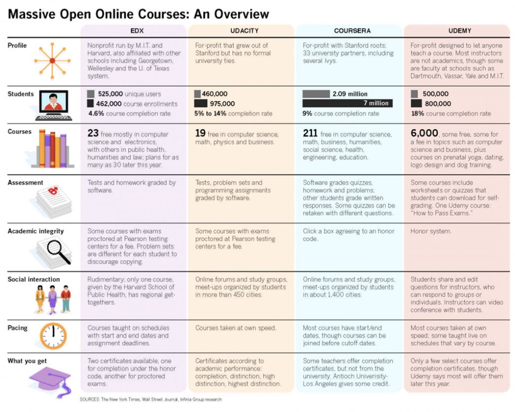 mooc_overview